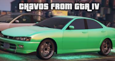 Моды для GTA 5 Chavos from GTA IV