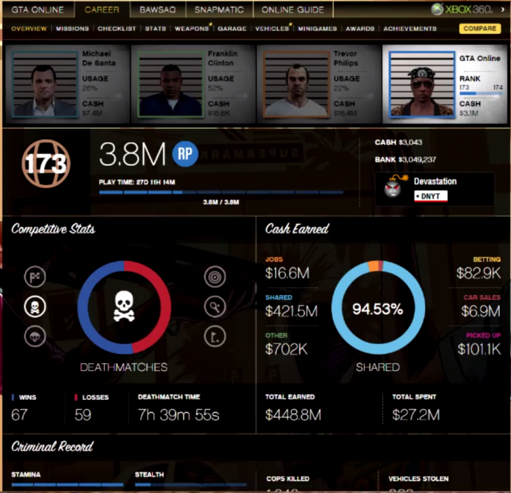GTA Online stat