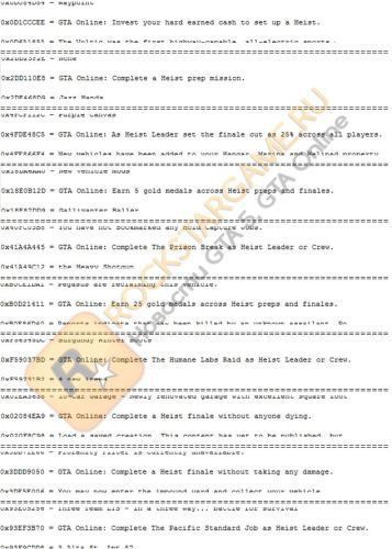 список достижений в heist миссиях GTA Online