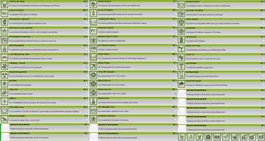 Специальные награды в GTA Online