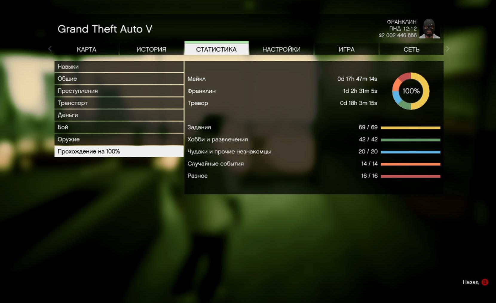 Сохранения GTA 5 на PC