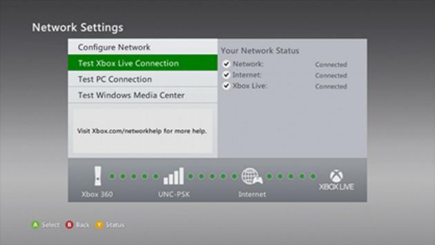 Xbox 360 и Xbox One