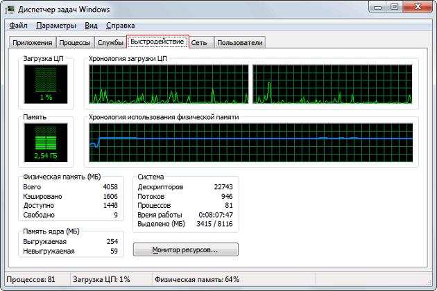 Проверка загруженности процессора