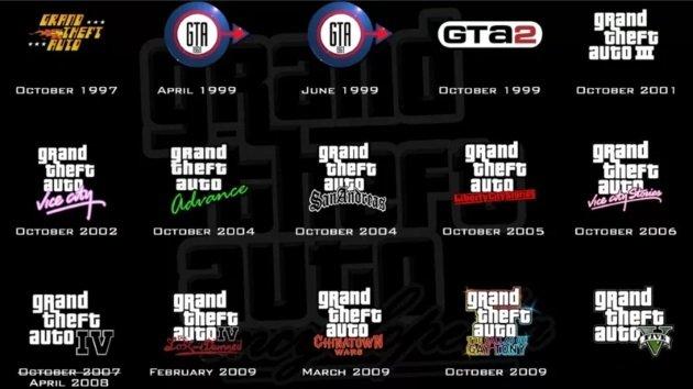 Части игр GTA